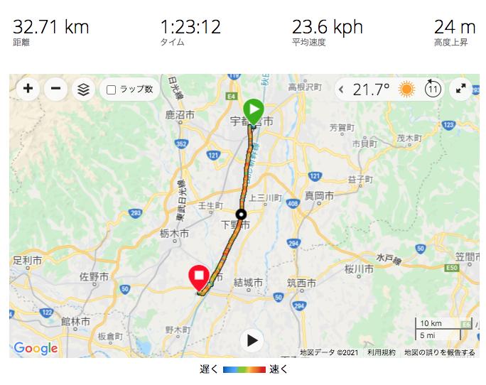 宇都宮駅から小山駅 自転車